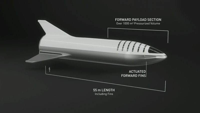 The side view of the updated 2018 BFR design.